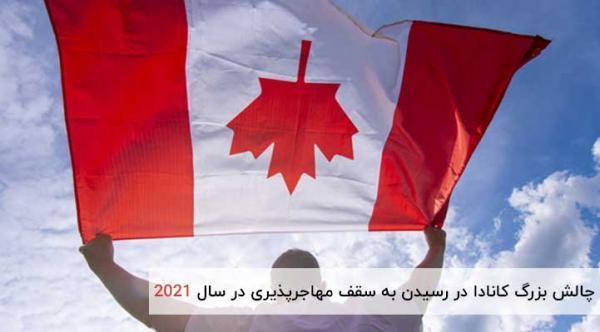 تور کانادا: چالش عظیم کانادا در رسیدن به سقف مهاجرپذیری در سال 2021